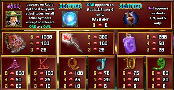 online mobile casino hades symbol
