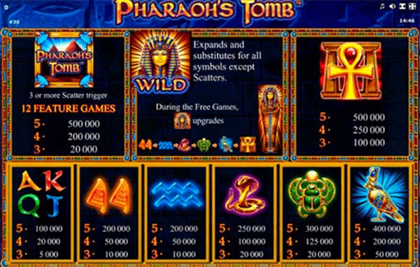 Wishing You Fortune slot - spil online gratis