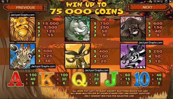 gambling slots online mega spiele